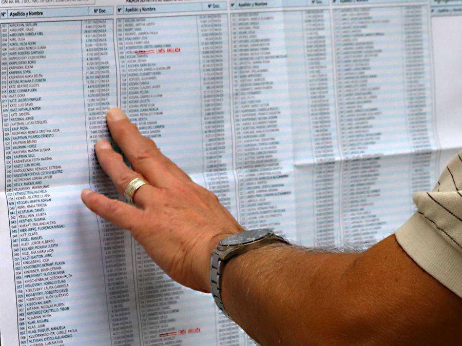 Elecciones: ¿Qué saben los cordobeses sobre la votación?